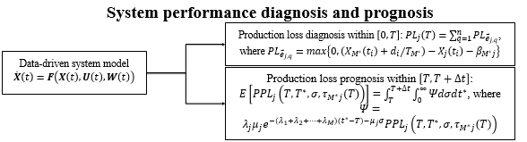 ISL Research
